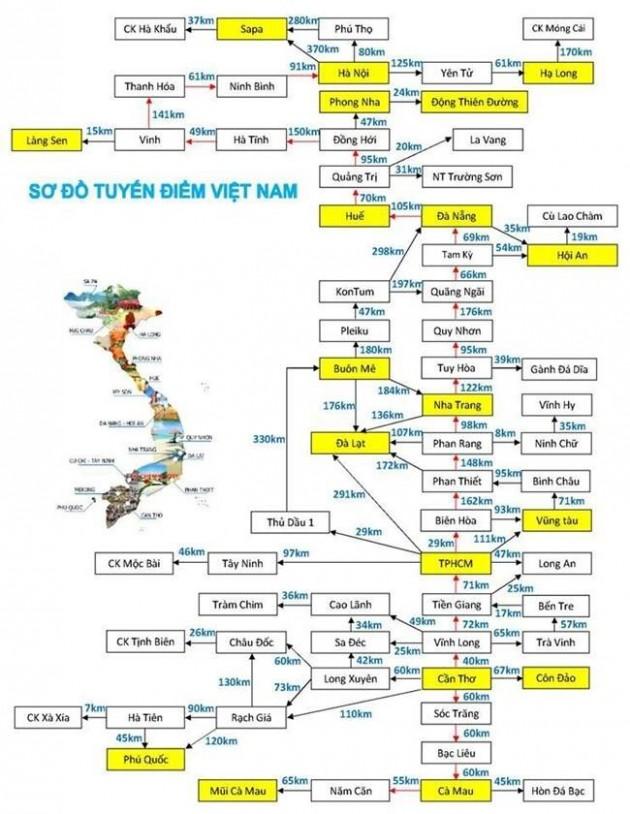 ban do km duong bo-www.kenhchothuexe.com